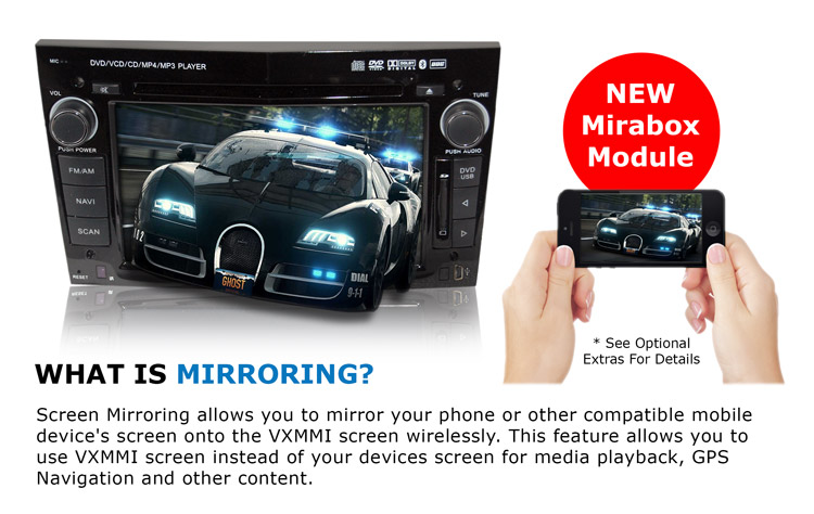 VXMMI Mirroring Mirabox Miracast Airplay for Smart Phones and Tablets